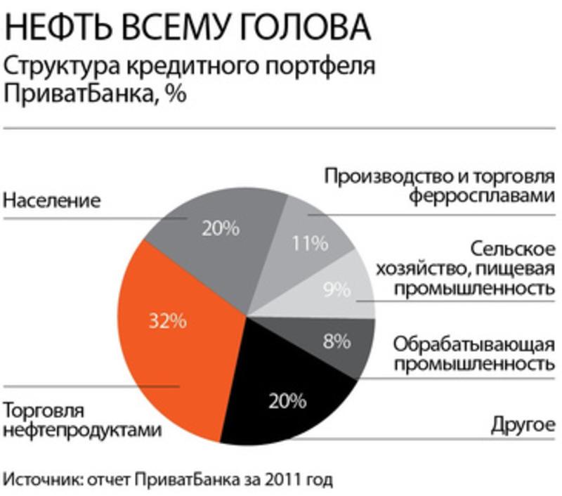 Forbes.ua