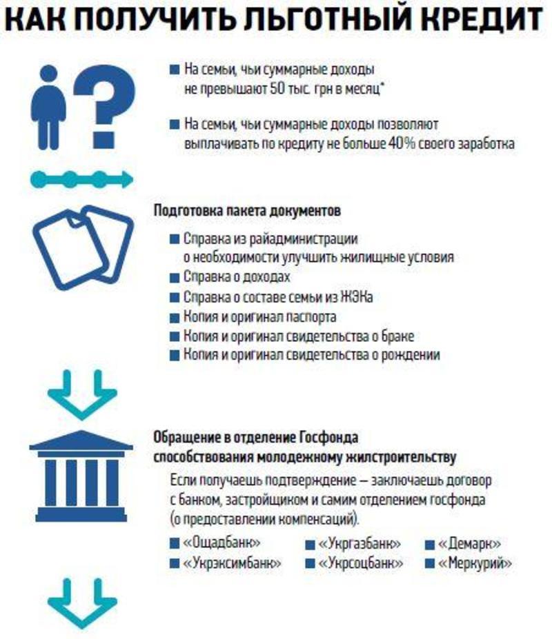 vesti.ua