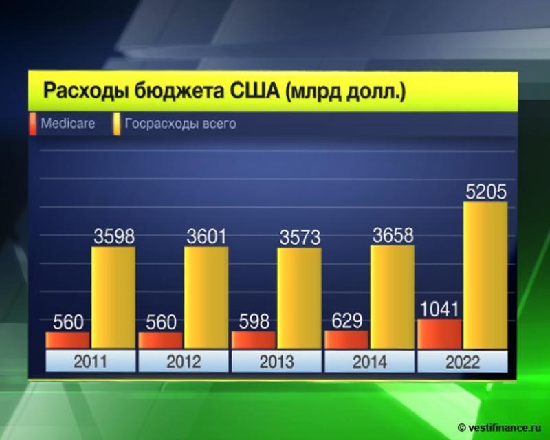 www.vestifinance.ru
