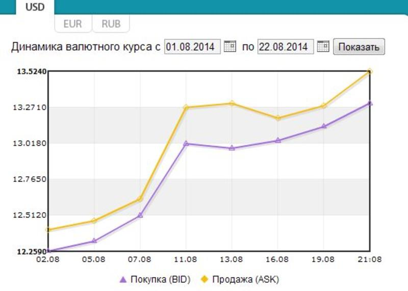 mezhbank.org.ua