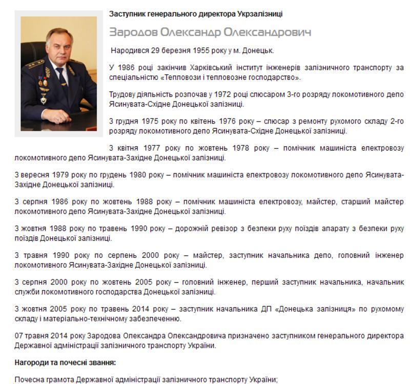 с сайта Укрзализныци