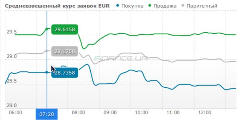 finance.ua