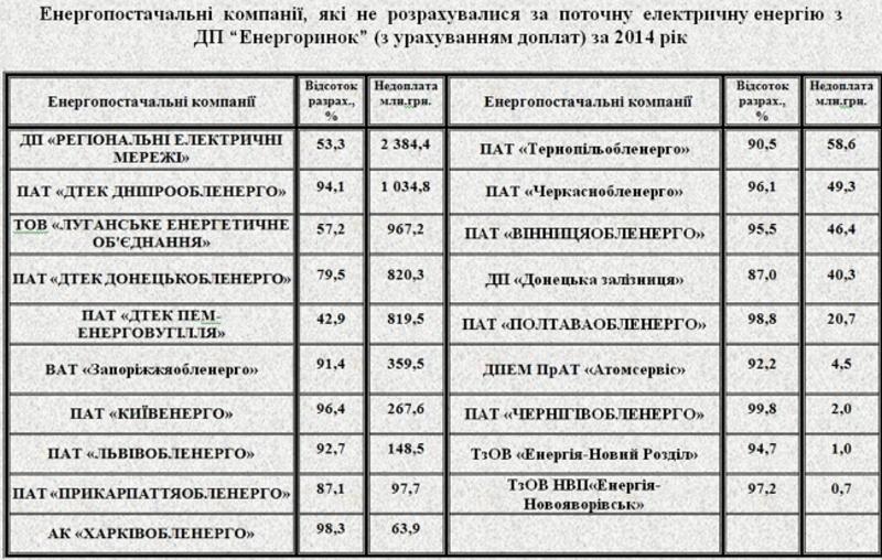 theinsider.ua