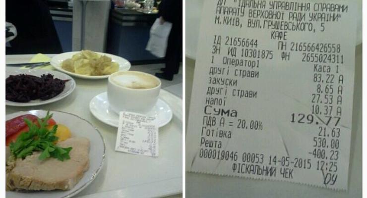 Журналисты узнали реальные цены в столовой Рады и АП