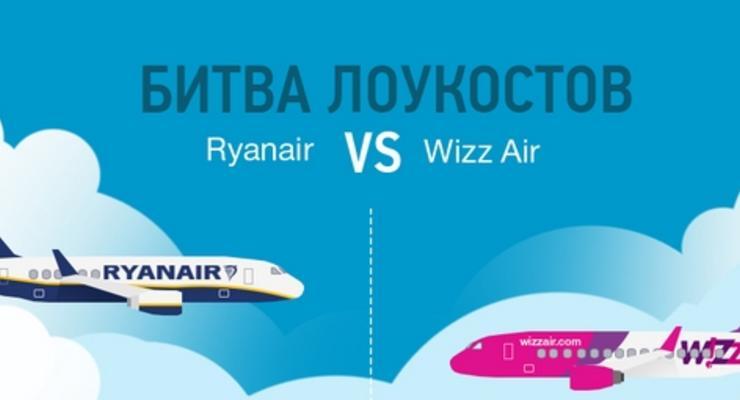 Битва лоукостов: Ryanair против Wizz Air