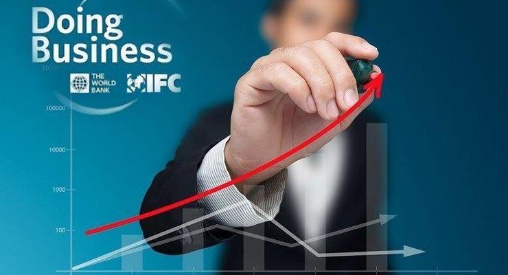 Кабмин: Украина вторая по темпам роста в рейтинге Doing Business