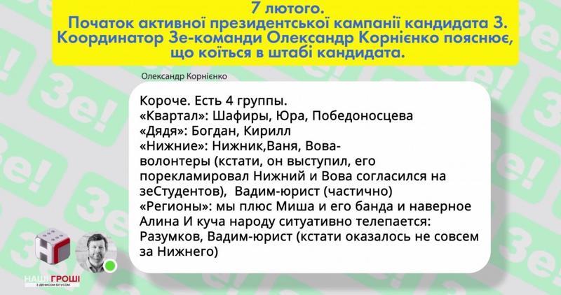 bihus.info