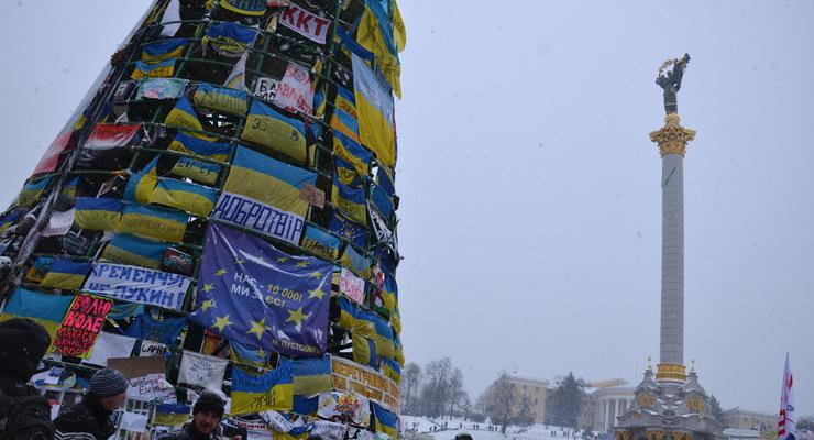 Как изменилась Украина за время президентства Порошенко: Цифры и факты