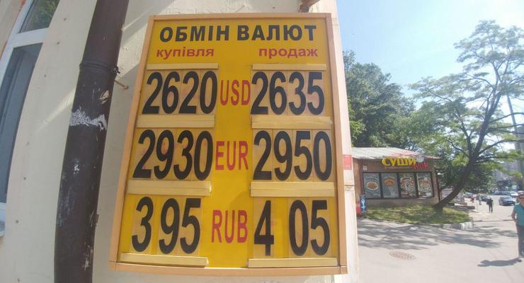 НБУ немного ослабил гривну: Курс валют на 20 мая