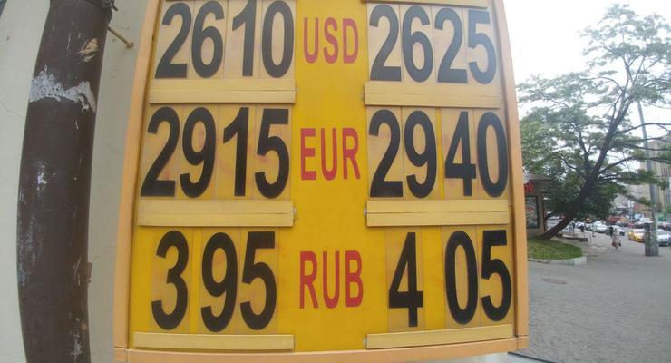 Гривна заметно укрепилась: Курс валют на 21 мая