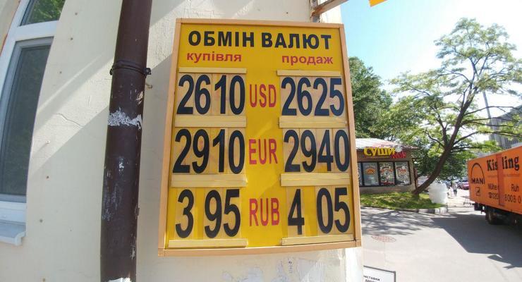Курс валют на 22 мая: гривна вновь усилилась