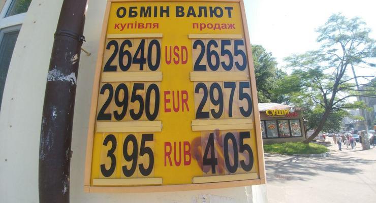 Нацбанк после падения укрепил гривну: Курс валют на 3 июня