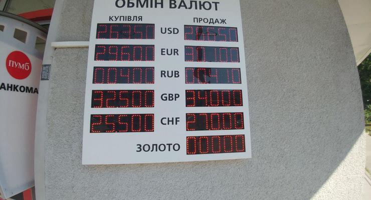 Гривна подешевела впервые за неделю: Курс валют на 13 июня