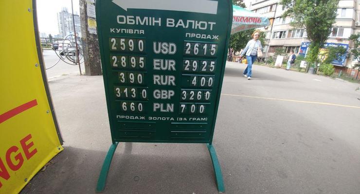Гривна стремительно опускается: Курс валют на 12 июля