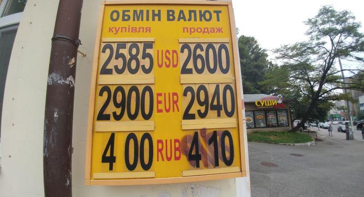 Гривна вернулась к росту: Курс валют на 15 июля