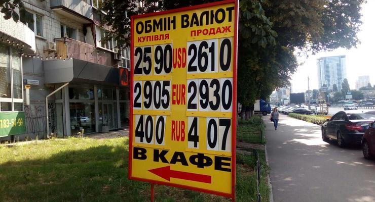 Гривна стабильна: Курс валют на 18 июля