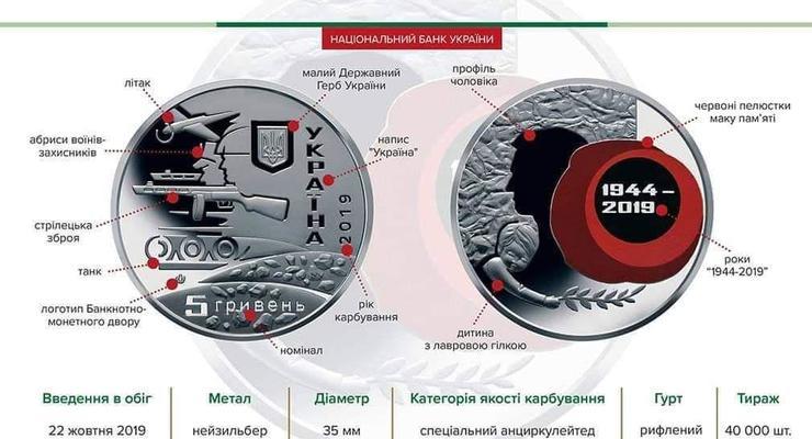 НБУ выпустил монету с бойцом УПА к 75-летию освобождения Украины от нацистов