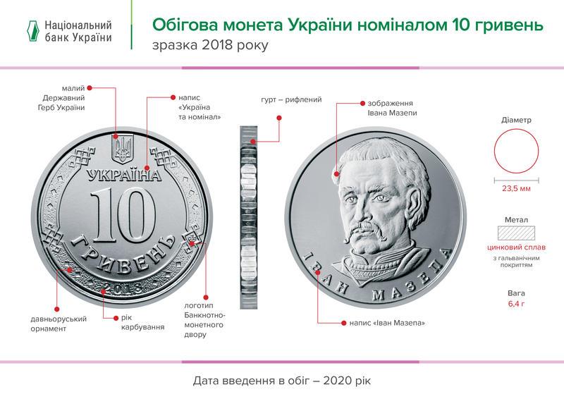 newcoins.bank.gov.ua
