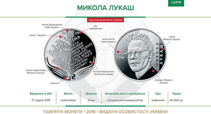 НБУ выпускает новую памятную монету
