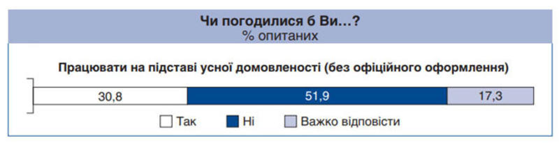 razumkov.org.ua