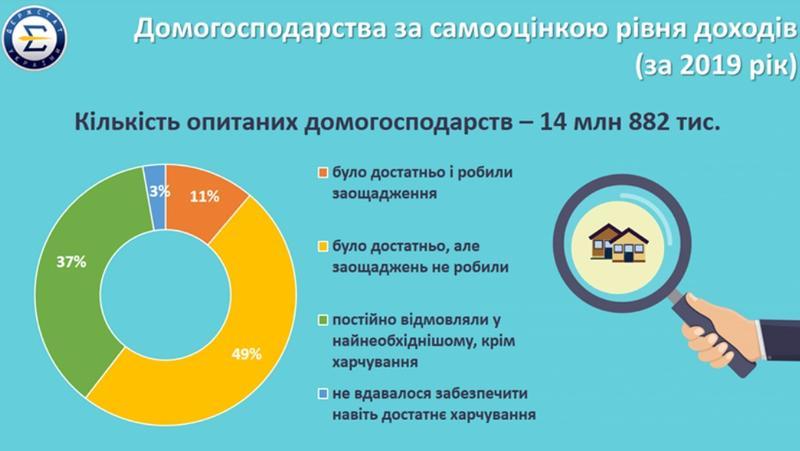 Государственная служба статистики/Facebook