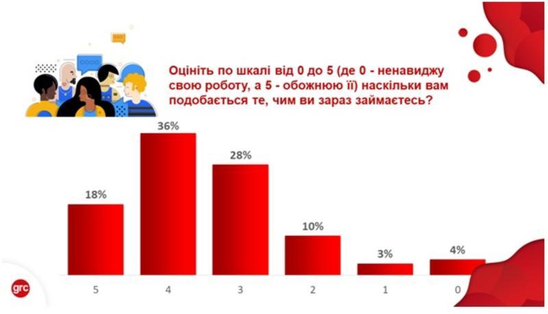 grc.ua