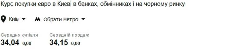 Курс валют на 27.01.2021: гривна усиливает позиции / Скриншот