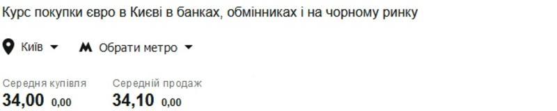 Курс валют на 28.01.2021: гривна остается стабильной / Скриншот
