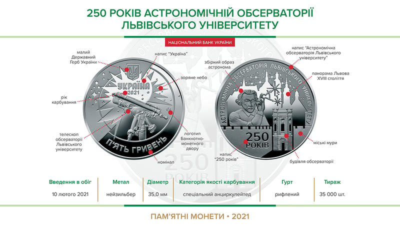 В Украине появятся две новые памятные монеты / НБУ