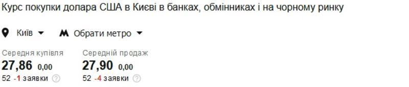 Курс валют на 03.03.2021: НБУ укрепляет гривну / Скриншот