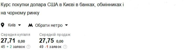 Курс валют на 15.03.2021: НБУ продолжает укреплять гривну / Скриншот