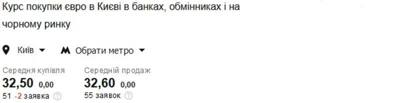Курс валют на 01.04.2021: гривна продолжает рост / Скриншот